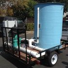 Industry Water Filtration, Inc.