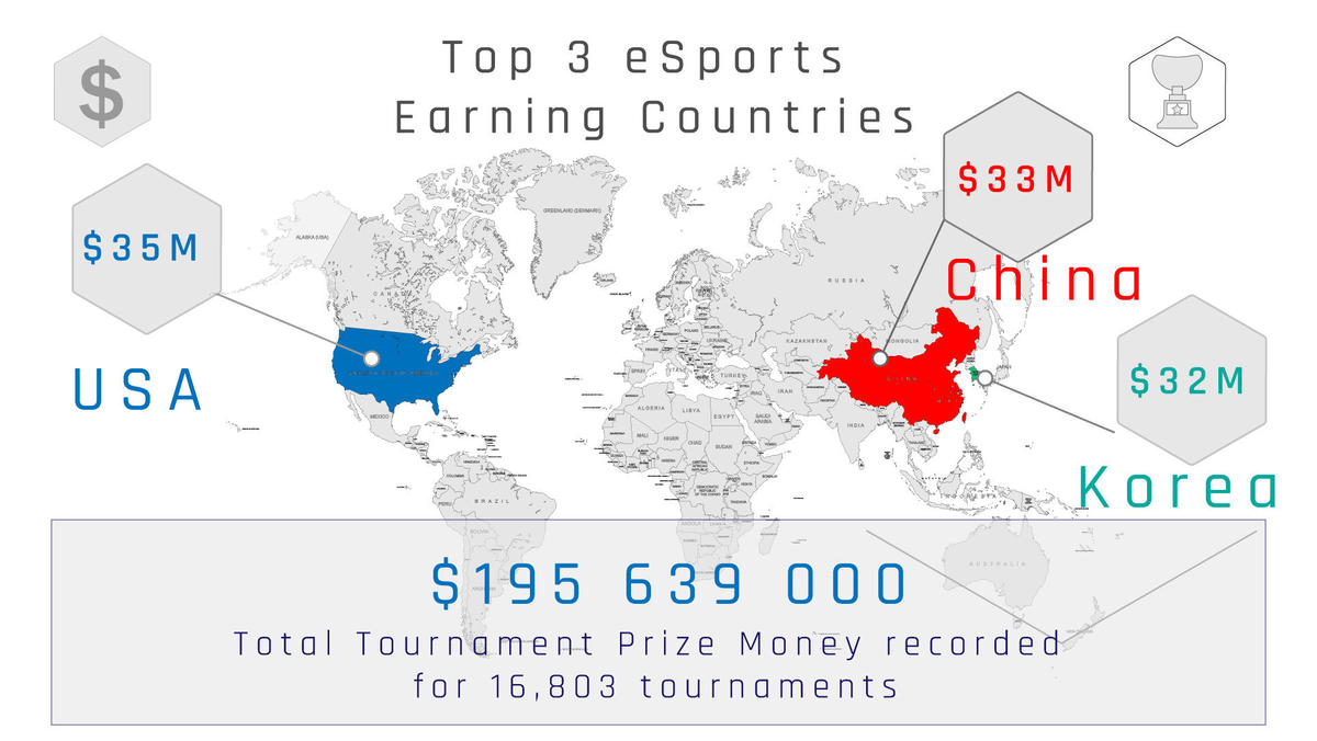 Xl_cropped_top3-esports-map