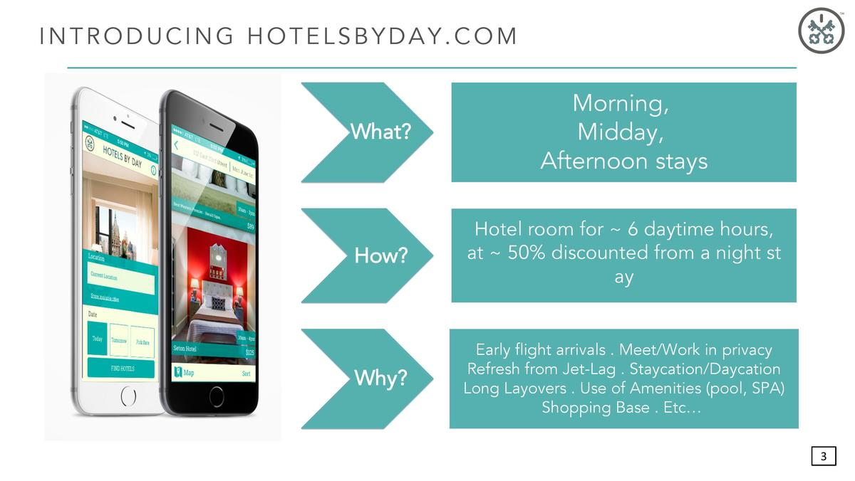 Xl cropped hotelsbyday investordeck page 003
